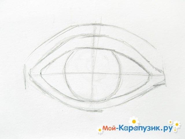 Поэтапное рисование глаза цветными карандашами - фото 3