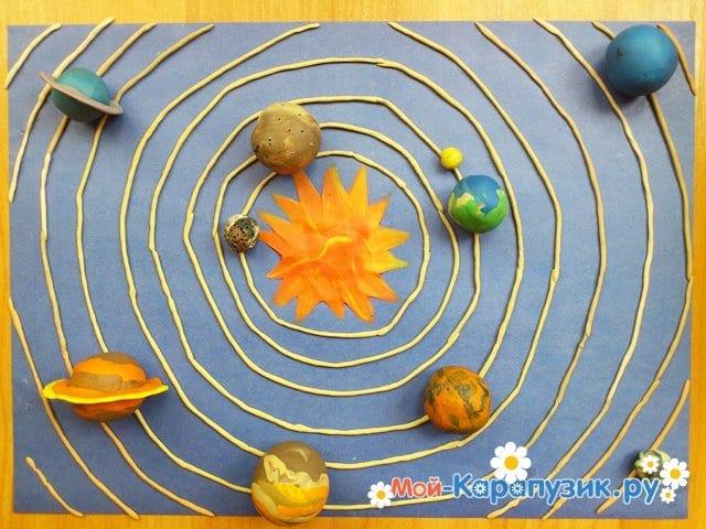 Лепка планет из пластилина - фото 16